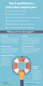 Infographic - the top 6 traits of top-performing tech support pros