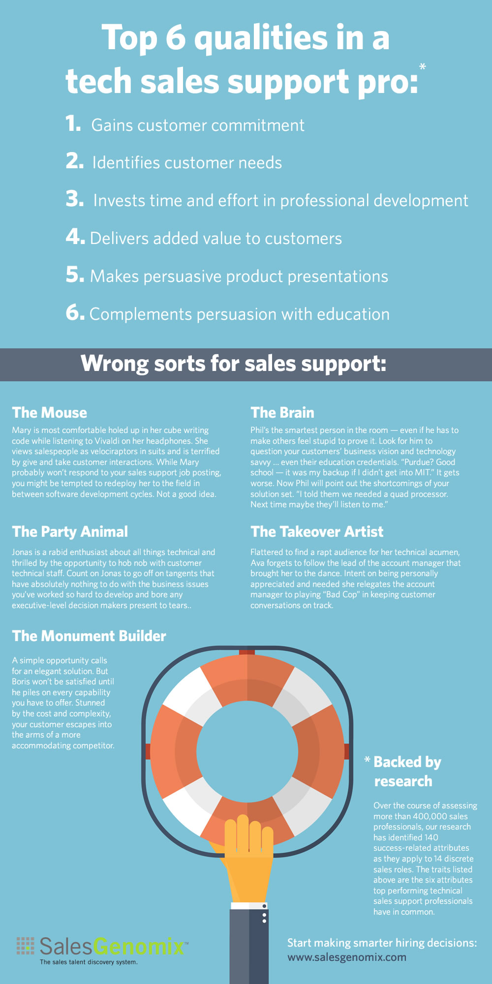 technical sales support pros  u2013 6 traits of top performers